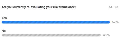 Risk eval poll 1