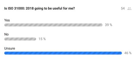Risk eval poll 2